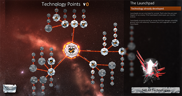 Anomaly Defenders technology tree