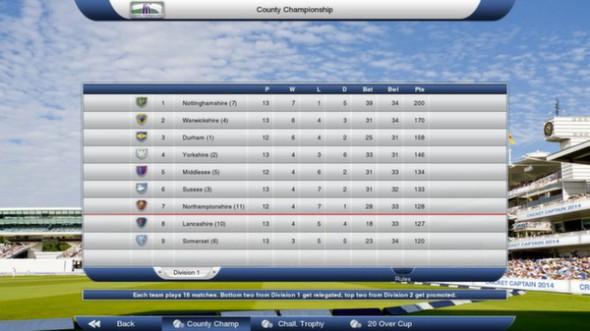 CricketCaptain20142