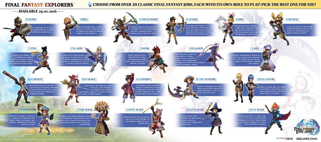 final fantasy explorers job classes