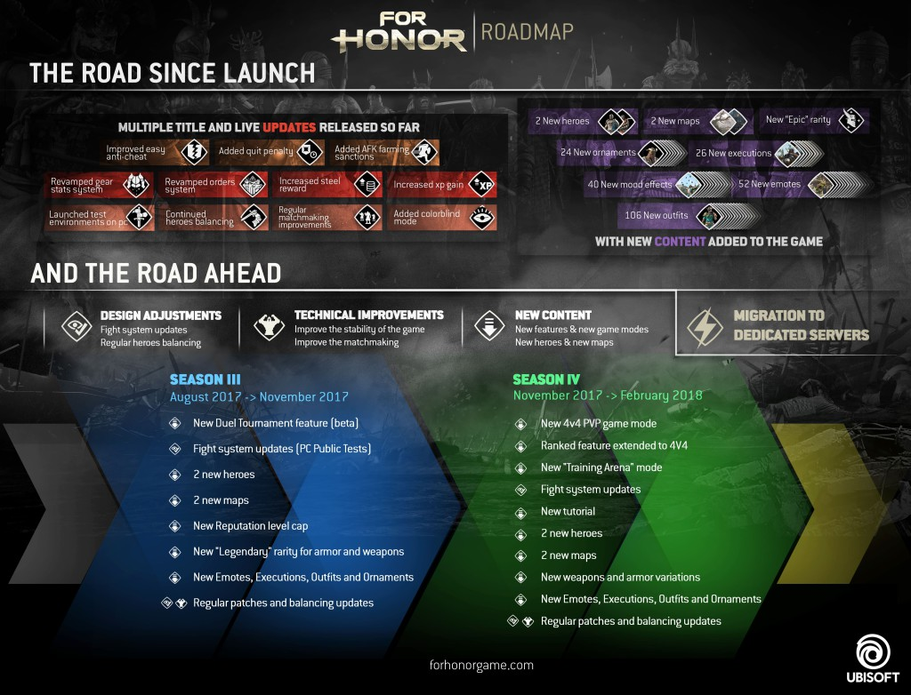 For Honor roadmap 1