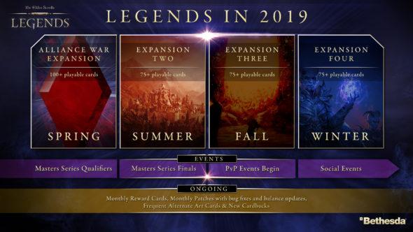 3rd-strike com | The Elder Scrolls: Legends – Alliance War