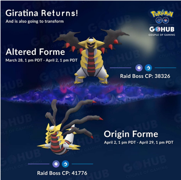 Pokemon Go: Legendary Giratina Changed Forms