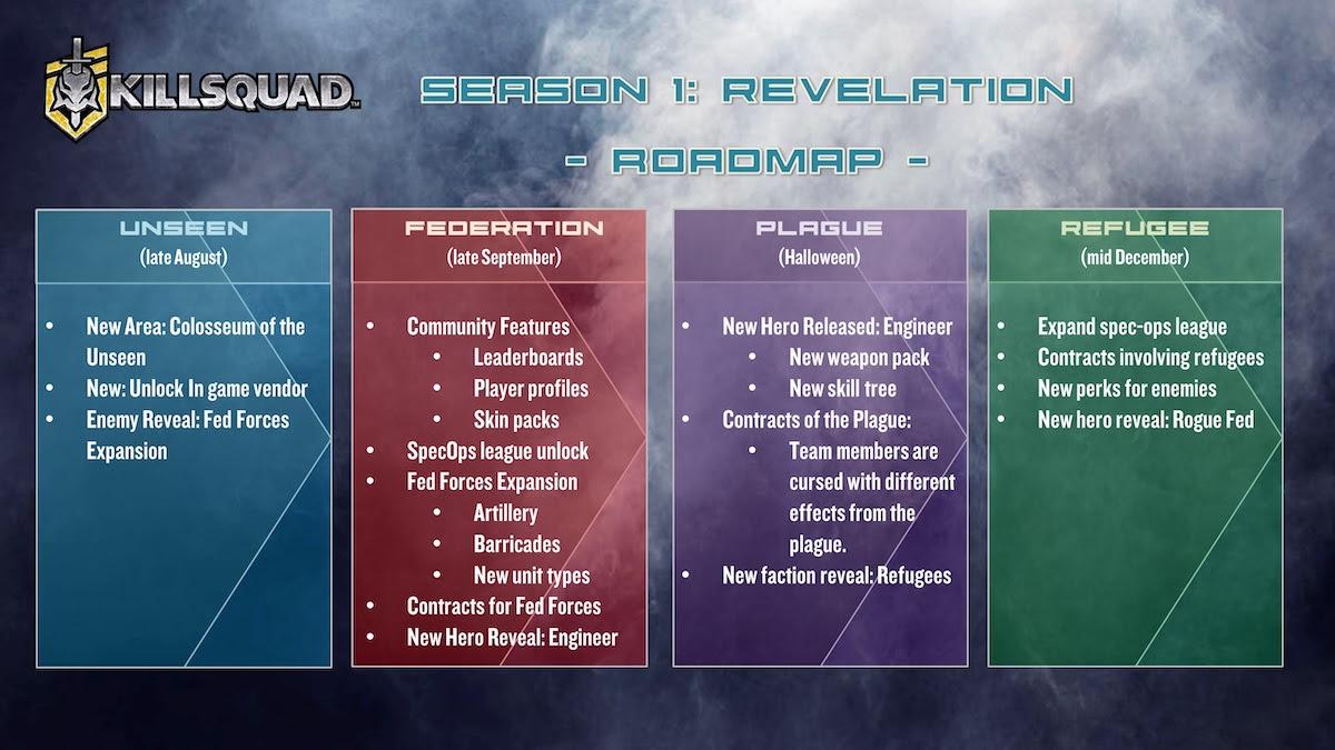 3rd-strike com | Killsquad unveils its roadmap