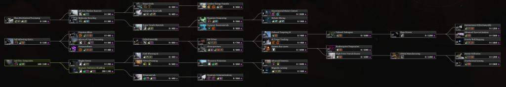 interplanetary tech tree